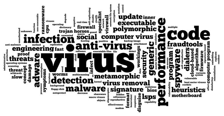 business anti-virus