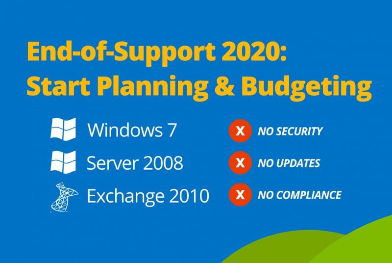 Microsoft-End-of-Support-2020